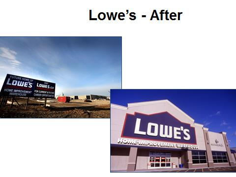 Lowes After