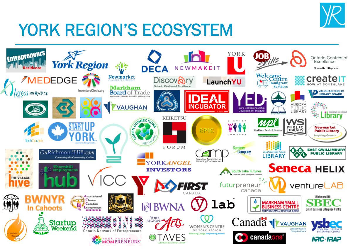 York Region Ecosystem