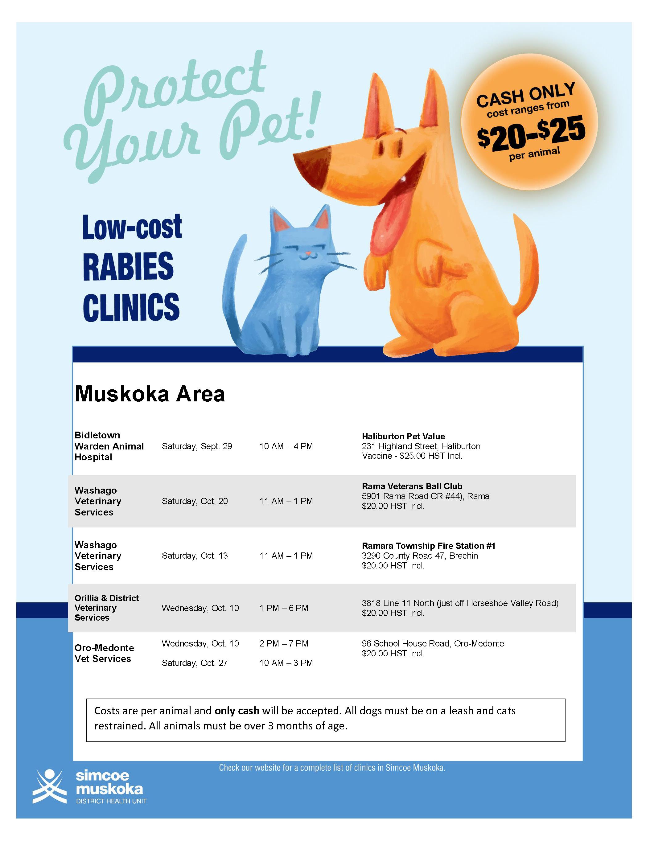 Muskoka low cost rabies clinics